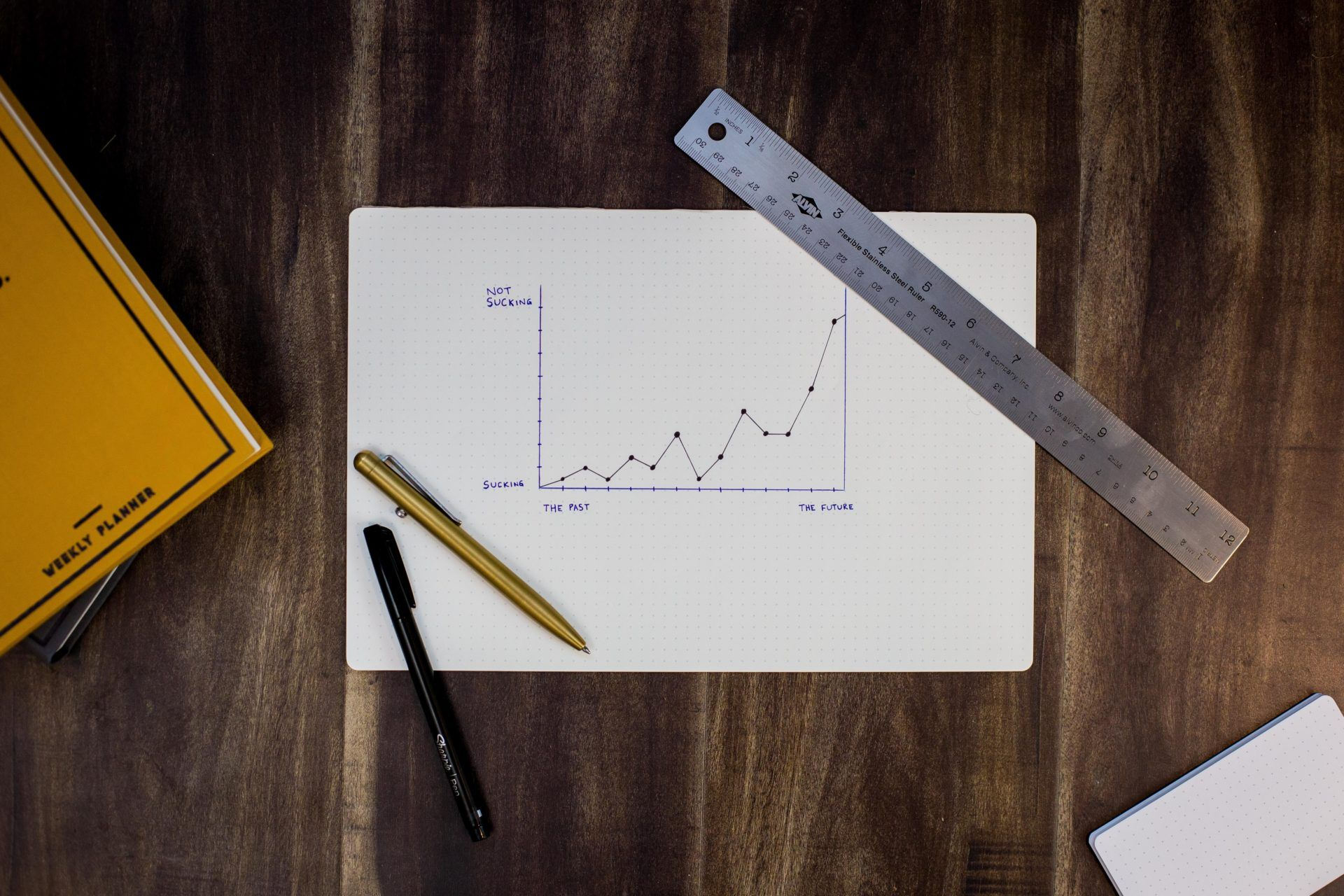 Line graph on white piece of paper with a ruler, pen, pencil, and book